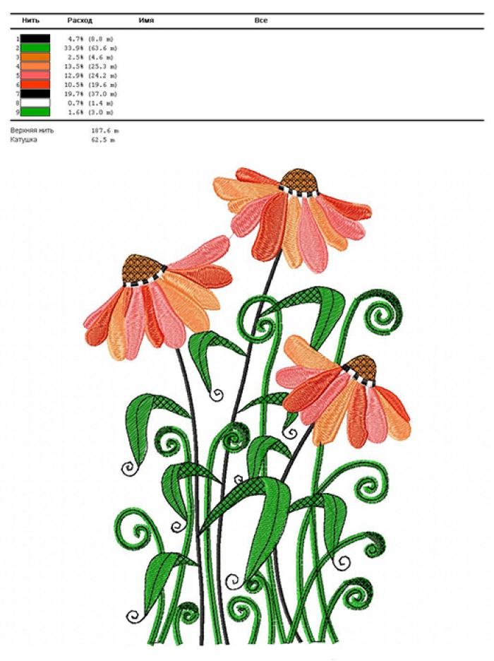 Дизайн для машинной вышивки ромашки 58